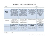 Math Open-Ended Problem Rubric