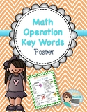 Math Operation Key Word Poster - Green Border