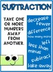 Math Operation Key Word Posters