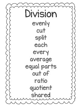 Math Operation Key Words Poster