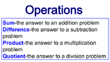 Math Operation Mini Posters