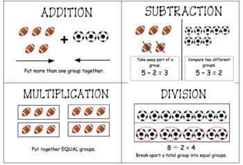Math Operation Poster Set