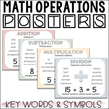 Math Wall Posters:  The Four Operations