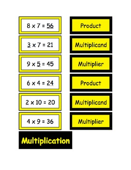 Math Operation Terms