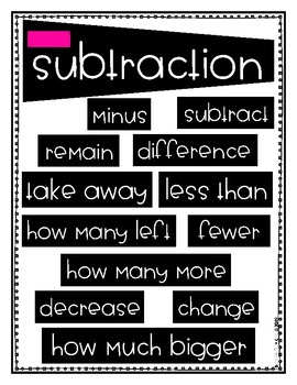 Math Operation Terms - Mini Posters