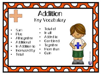 Math Operation Vocabulary
