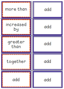 Math Operation Word Flashcards {Freebie}
