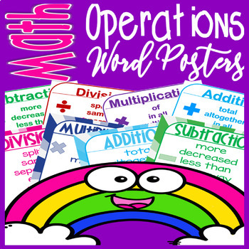 Math Operation Word Poster
