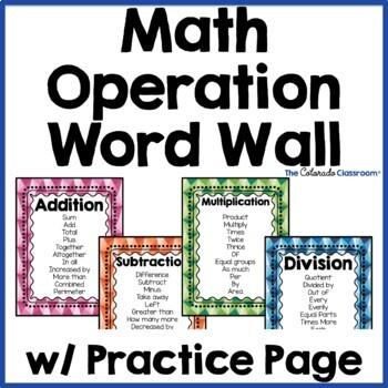 Math Operation Word Wall