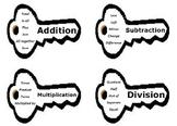 Math Operation Words