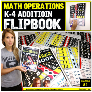 Math Operations: Addition Foldable Notebook