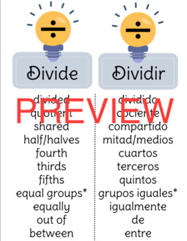 Math Operations Anchor Chart (Spanish and English)
