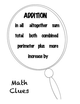 Math Operations Clue Words: Addition, Subtraction, Multipl