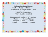 Math Operations Clue Words Signs for the Classroom (4
