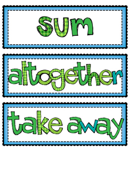 Math Operations Display Posters with key words (addition, subtraction, etc)