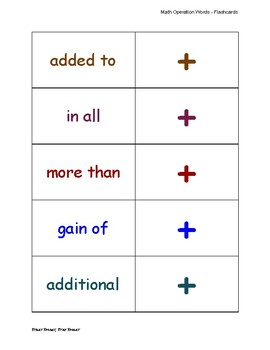 Math Operations Flash Cards