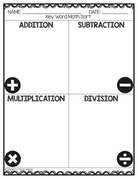 {FREEBIE} Math Operations Key Word Sort
