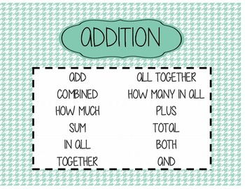 Math Operations Key Words Poster Set Mini Charts for student use Houndstooth