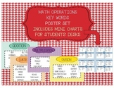 Math Operations Key Words Poster Set Mini Charts for stude