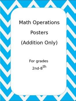 Math Operations Poster - Adding