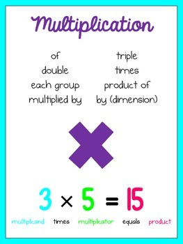 Math Operations Posters [White Series]