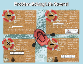 Math Operations - Problem Solving Key Words