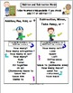 Math Operations-Signs, Words, and Signs