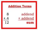 Math Operations Vocabulary Charts