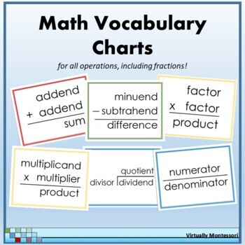5th grade montessori resources lesson plans teachers pay teachers math operations vocabulary charts plus fractions fandeluxe Images