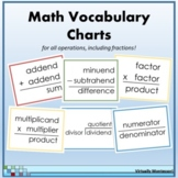 Math Operations Vocabulary Charts (plus fractions)