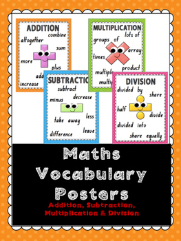 Math Operations Vocabulary Posters- Maths Wall Display