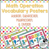Math Operations Posters