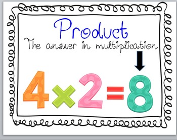 Math Operations and Associated words Posters (8 of them)