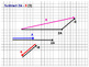 Vectors Operations: Subtraction and Multiplication. Fast S