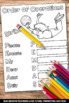 Order of Operations Poster, PEMDAS Activity, Order of Operations Coloring Page