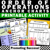 Order of Operations Poster, Math Anchor Chart, PEMDAS Worksheets
