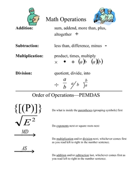 Math Order of Operations and Basic Operations Vocabulary