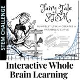 Math Parabolic Curve, String Art Fairy Tale STEM Rumpelstiltskin