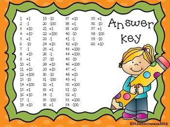 Math Patterns - 1 more/less, 10 more/less, 100 more/less (Task Cards/Scoot)