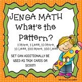 Math Patterns - 1 more/less, 10 more/less, 100 more/less (