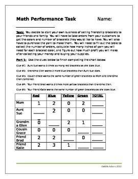 Math Performance Task