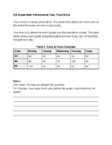Math Performance Task: Food Drive SBAC Test Prep 3rd Grade
