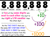 Math Place Value Poster