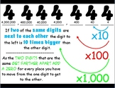Math Place Value Poster (Common Core Aligned)