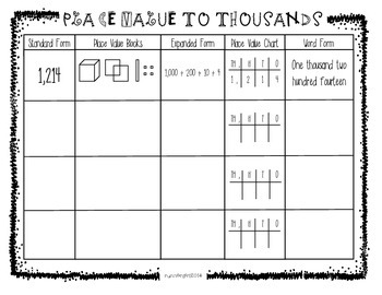Math- Place Value to the Thousands