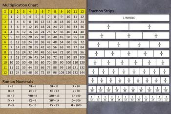 Math Placemats