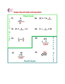 Math Computation Placement Grade Equivalence Common Core Assessment Grades K-7