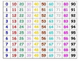 Math Pocket Chart Numbers 0 - 99
