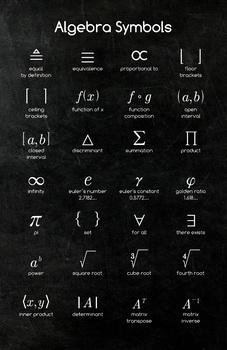 Math Poster - Algebra Symbols