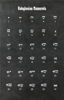 Math Poster - Babylonian Numerals